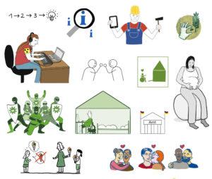 Beispielbilder Simone Fass: Leichte Bilder für Leichte Sprache